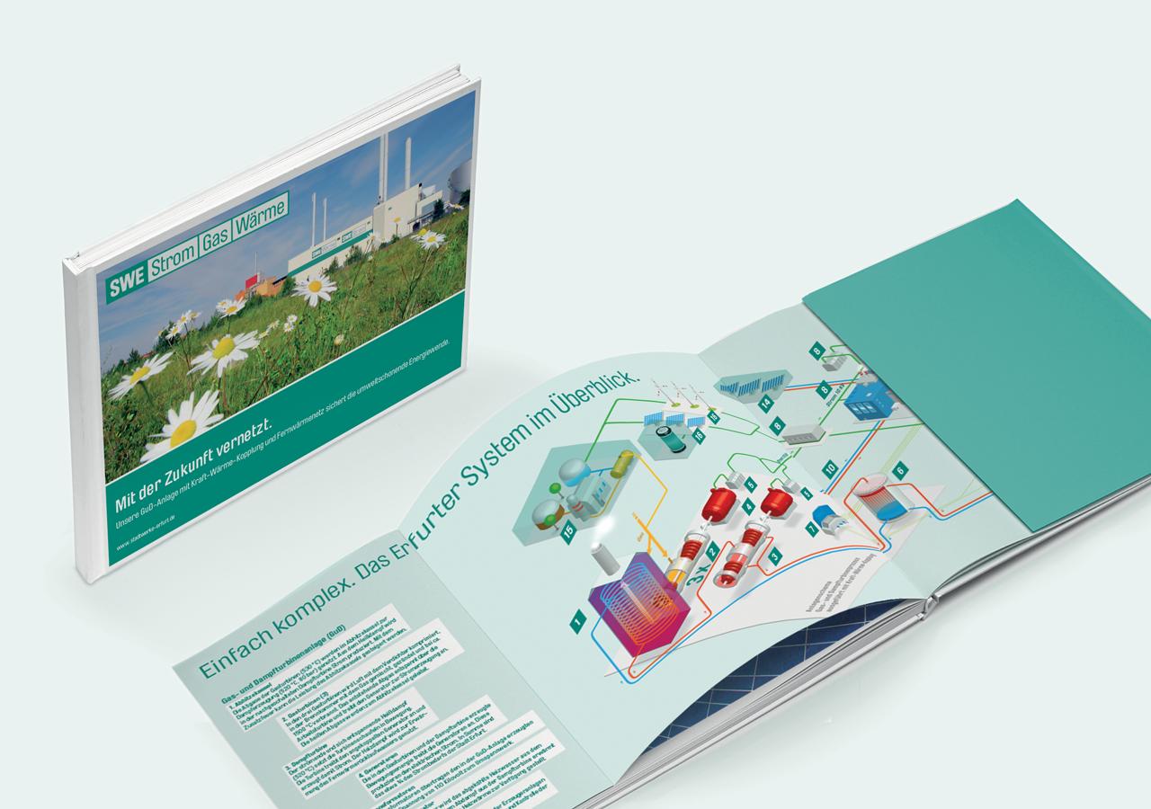 brochuere